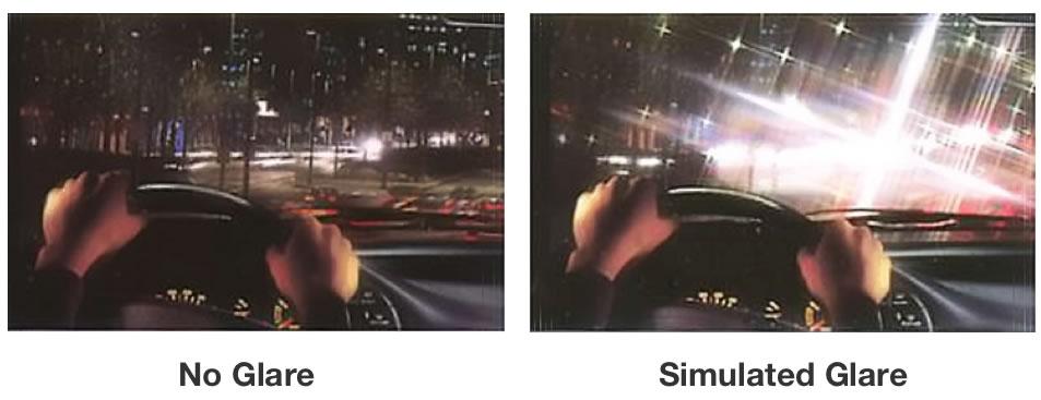 Driving Glasses Glare Dazzle